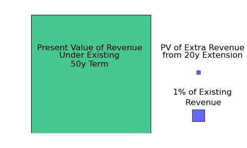 revenue_impact